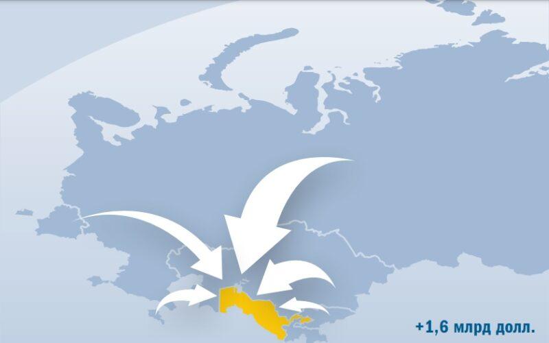 Ris. 4 Eksportnyj potencial EAES Cronos Asia